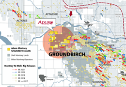 Aduro Montney Grounbrich RR Well Activity